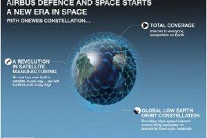 Airbus produira 900 satellites pour la constellation OneWeb