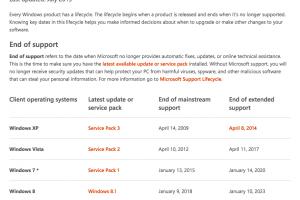 Microsoft annonce 10 ans de support �tendu pour Windows 10