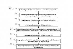 IBM num�ro 1 sur les brevets cloud