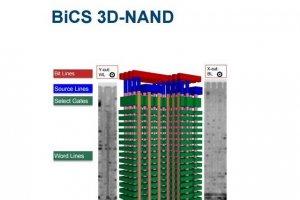 SanDisk et Toshiba lancent la production de flash 3D NAND