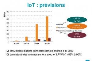 IoT : cr�ation de l'alliance Mobile IoT, autour des r�seaux LPWA