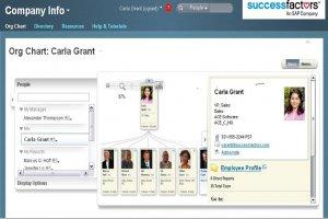 SAP �toffe Successfactors avec la suite HCM