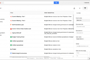 Pour rassurer les entreprises, Google lance Drive for Business certifi� ISO 27018
