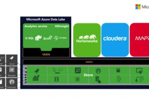 Microsoft enrichit Azure Data Lake avec des outils big data