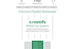 La start-up fran�aise Rozo Systems recrute dans la Silicon Valley