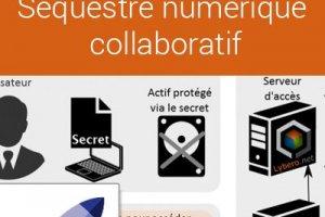 France Entreprise Digital : D�couvrez aujourd'hui Sequestre de Lybero.net