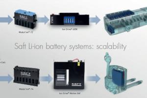 Total veut racheter le fabricant de batteries Saft 950M€