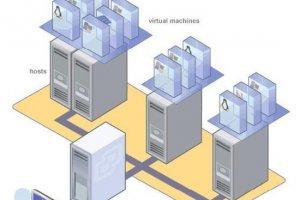 Le march� de la virtualisation de serveurs entame sa d�croissance