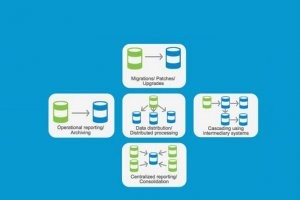Dell �tend la r�plication de bases Oracle � SAP HANA