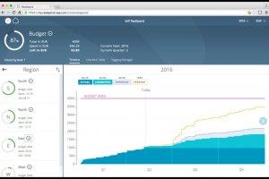 Avec l'app RealSpend, SAP donne acc�s en temps r�el aux d�penses