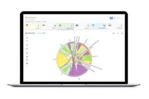 Cisco Live 2016: Tetration apporte de l'analytique prédictif aux datacenters