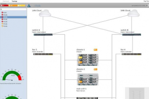 Faille critique corrigée dans Cisco UCS Performance Manager