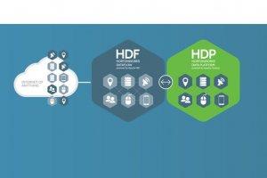 Hortonworks DataFlow 2.0 s'int�gre avec Apache Ranger