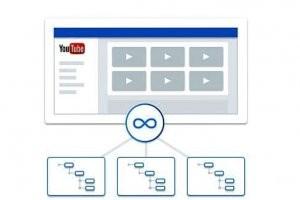 3 bases de donn�es cloud chez Google pour les entreprises
