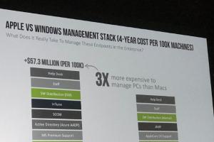 IBM indique économiser 543$ par poste de travail avec des Mac