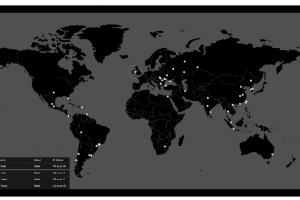 Le malware Mirai continue à mener des attaques DDoS ponctuelles
