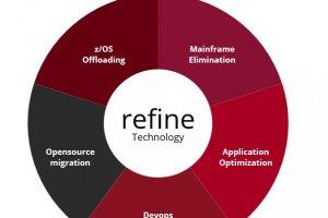 Gfi s'offre Metaware, spécialiste dans la modernisation des SI