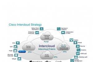 Clap de fin pour la plateforme Cisco Intercloud