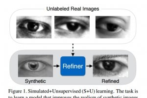Apple publie un article scientifique sur le machine learning
