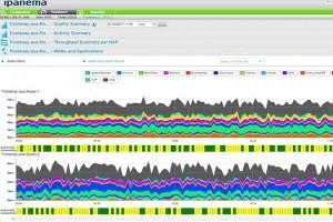 Avec Ipanema 9.1, InfoVista veut simplifier la gestion du SD-WAN