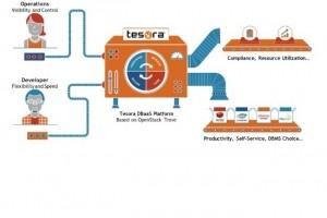 Stratoscale achète Tesora pour renforcer son cloud hybride