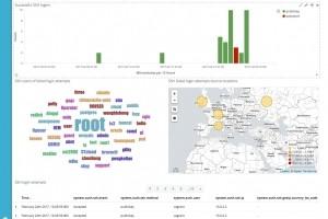 Dopé au machine learning, Elastic étend aussi ses visualisations