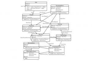 Le langage Microsoft P au confluent du Cloud, de l'IA et de l'IoT
