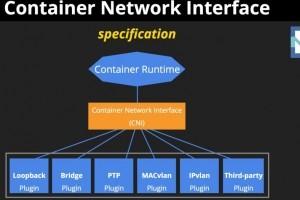 La CNCF pousse les interfaces réseaux dans les containers Linux