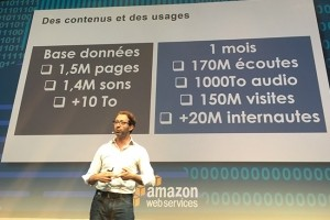 AWS Summit Paris : Radio France passe tous ses sites dans le cloud
