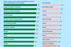 Cybercensure dans le monde : La France pointe à la 9e place