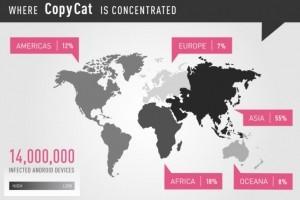 Des pirates récoltent 1,5 M$ grâce au malware Android CopyCat