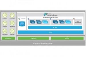 Pivotal et VMware s'associent pour déployer Kubernetes sur vSphere