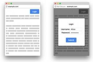 Chrome 62 signal les sites HTTP non sécurisés