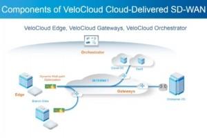 VMware grimpe dans le SD-WAN avec VeloCloud