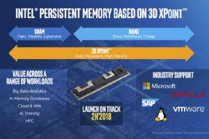 Des barrettes 3D XPoint attendues chez Intel en 2018