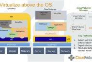 Virtualisation du poste de travail : VMware acquiert CloudVolumes