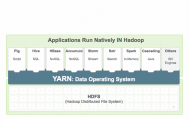 Les traitements Hadoop arrivent dans Docker