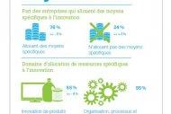 Les dirigeants d'entreprises fran�aises croient davantage � l'innovation