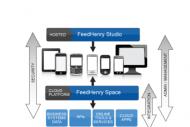 Red Hat acquiert FeedHenry, sp�cialis�e dans les apps mobiles