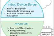 ARM d�veloppe un syst�me d'exploitation pour l'Internet des objets