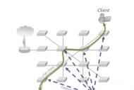 Forte progression du SDN chez les services providers aux Etats-Unis
