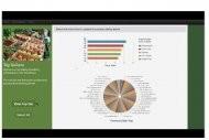 Jaspersoft 6 int�gre plus vite les tableaux de bord dans les applications