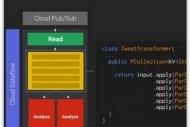 Google livre un SDK Java pour Google Cloud Dataflow