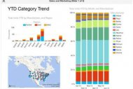 Power BI de Microsoft bient�t gratuit, en pr�version sur iPad
