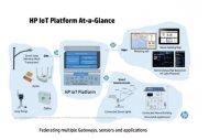 HP pr�pare ses services cloud pour g�rer la consommation �lectrique � domicile