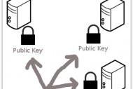 Ransomwares, le c�t� obscur du chiffrement