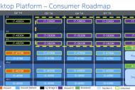 Les puces Intel Skylake livr�es fin ao�t 2015