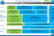 28 coeurs par socket pour le Xeon Purley en 2017