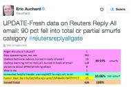 Le r�seau de Reuters ralenti par une cascade d'emails