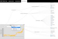 SAP greffe Vora, un outil Hadoop in-memory, � Hana